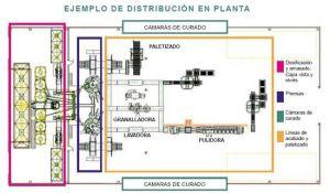 Distribución_en_planta