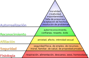 Pirámide_de_Maslow