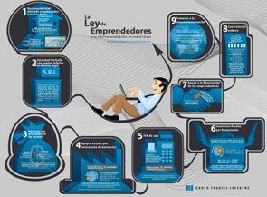 infografia-ley-emprendedores
