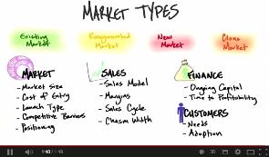 tipos-mercado