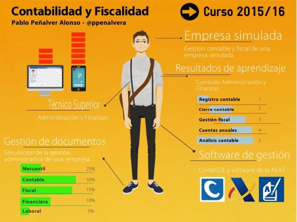 InfografíaPresentacinContabilidad