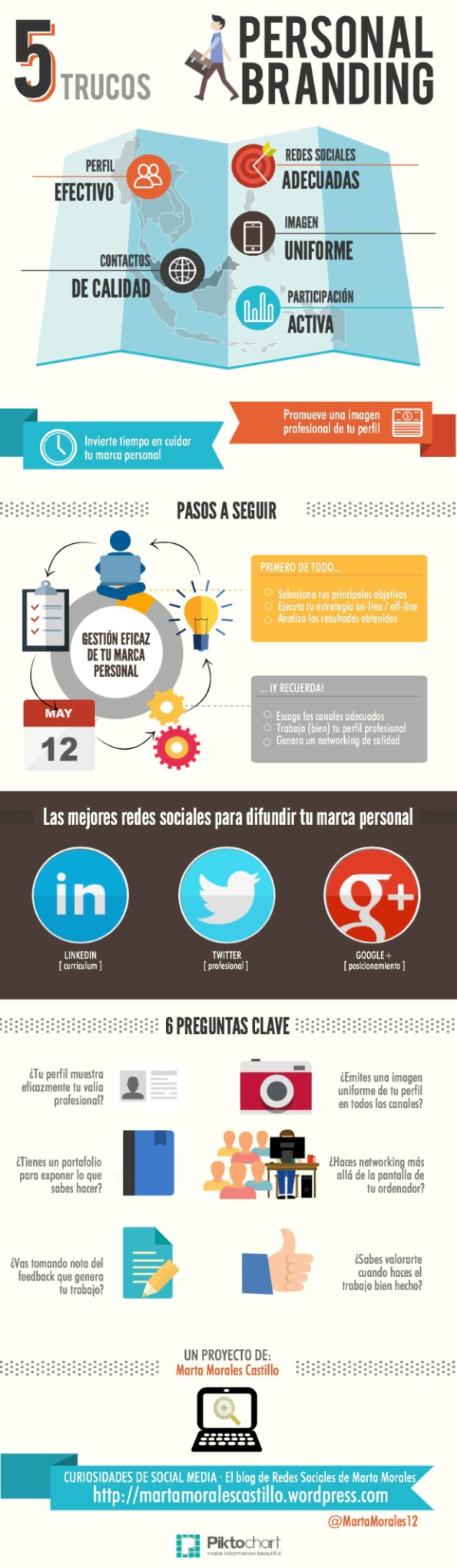 infografia-personal-branding