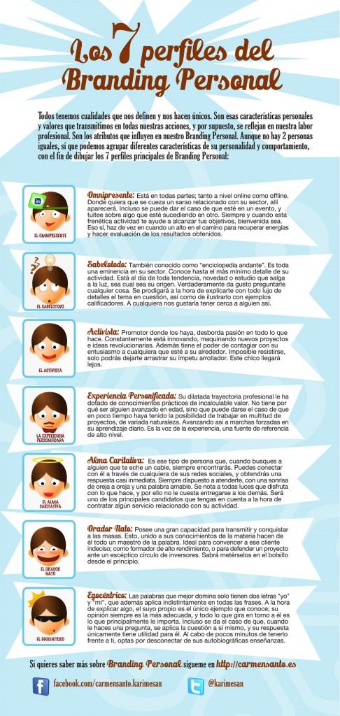 perfiles-branding-infografia-486x1024