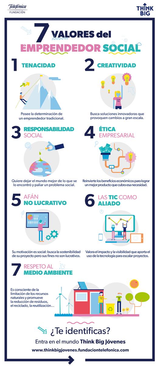 think_big_emprendedor_social_1200altura