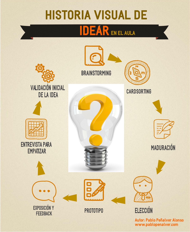 05 Idear HQ