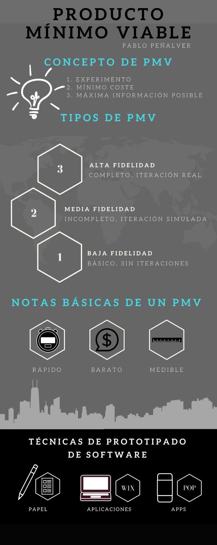 11-pmv-y-tecnicas-de-prototipado-1