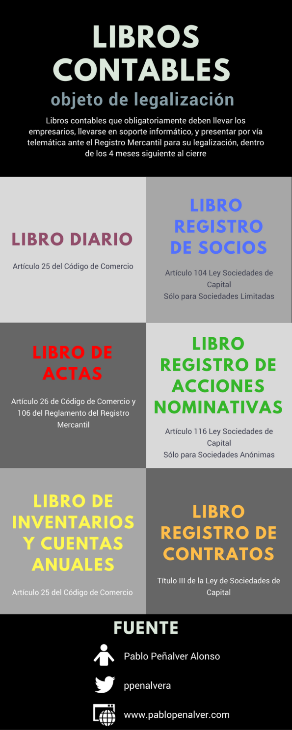 libros-obligatorios