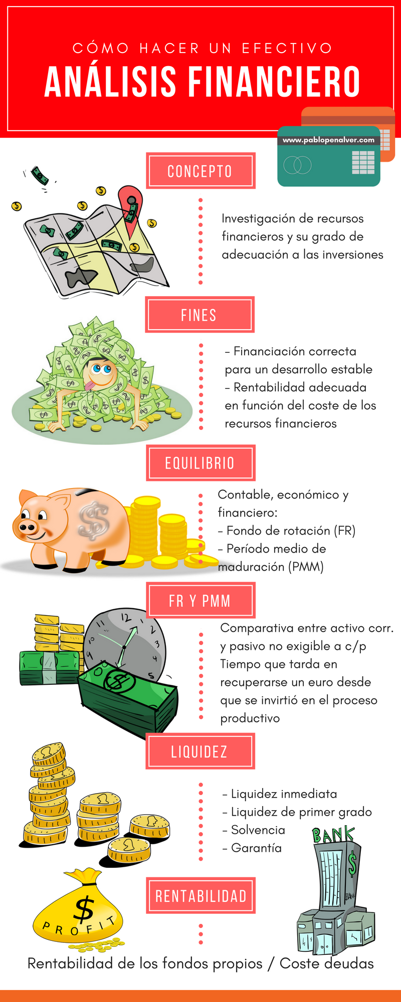 04-analisis-financiero