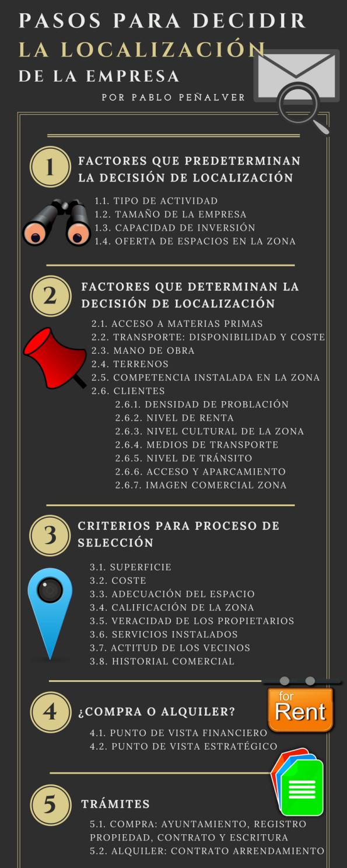 06-pasos-localizacion