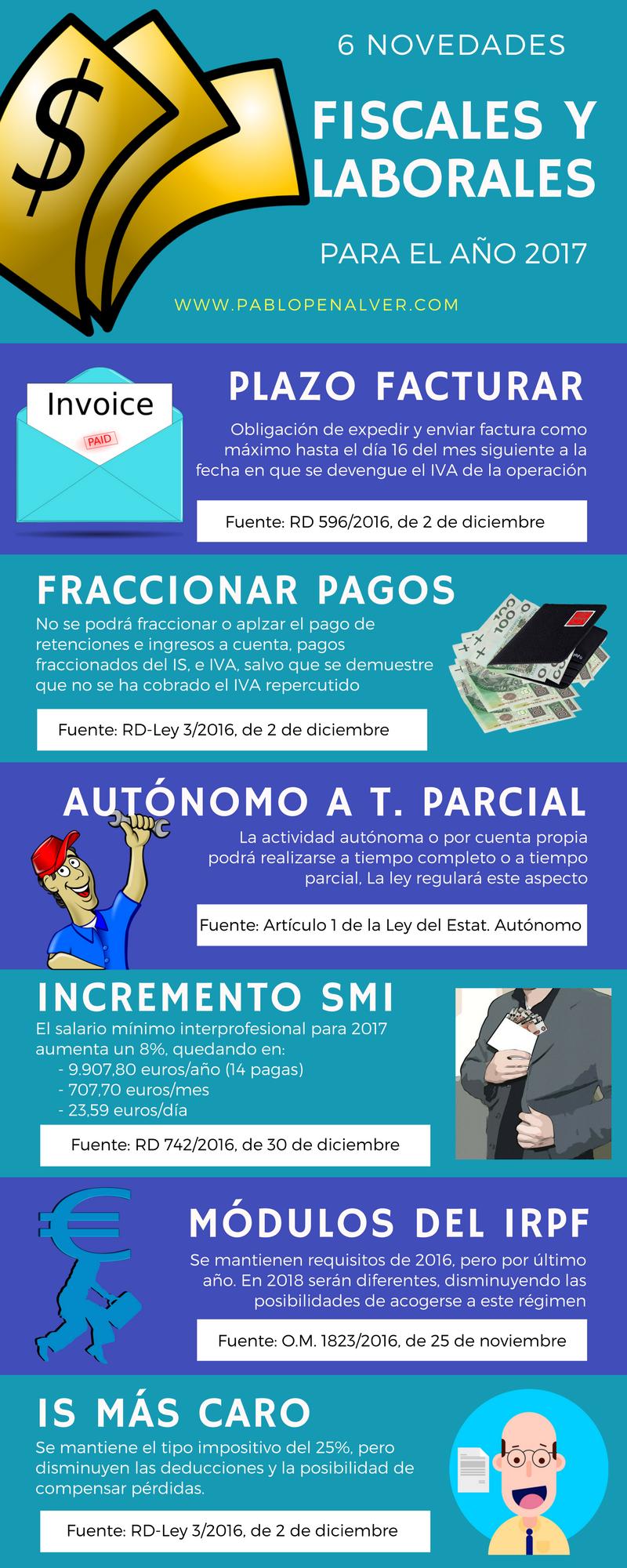 6-novedades-fiscales-2017